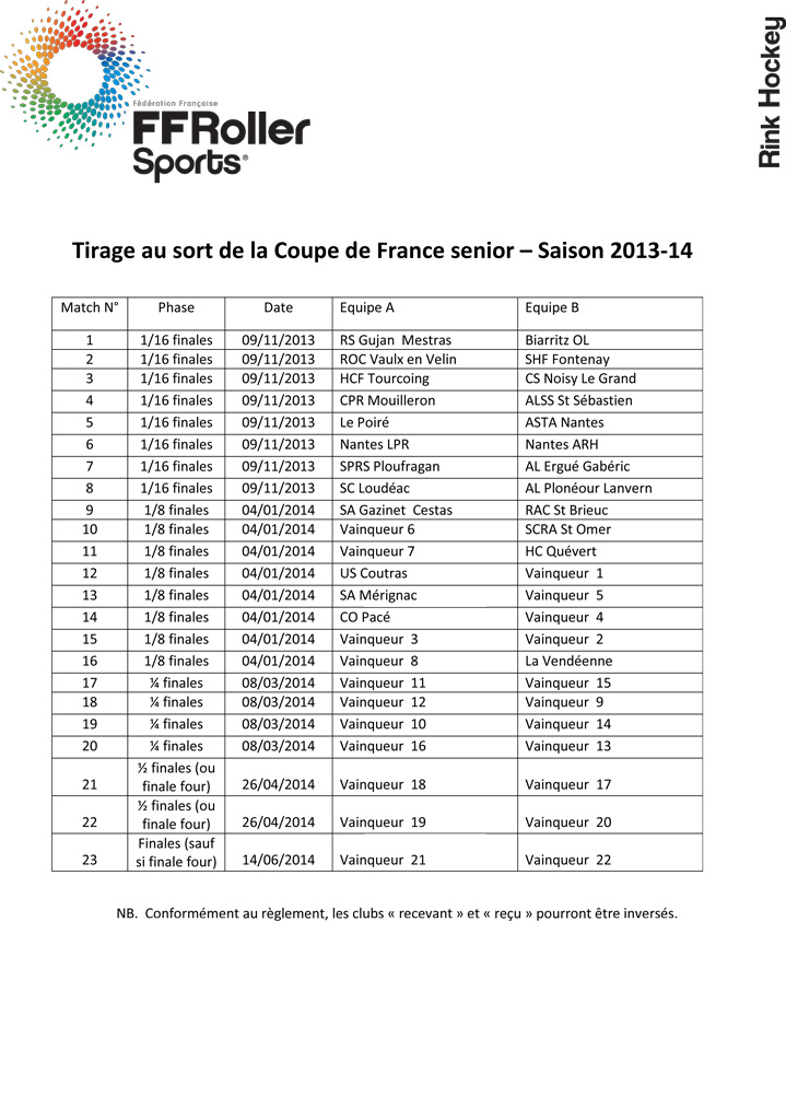 Coupe de france tirage au sort us coutras rink hockey - Tirage au sort 8eme de finale coupe de france ...